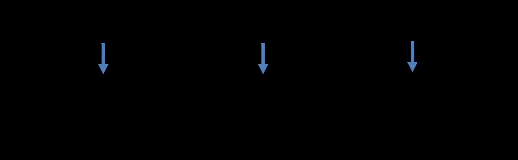 Content Heat Capacity equations